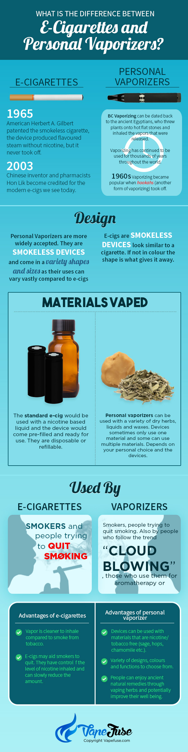 The Difference Between E-Cigs and Personal Vapes